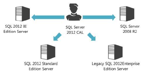 Кряк для Win Server 2008 - картинка 2